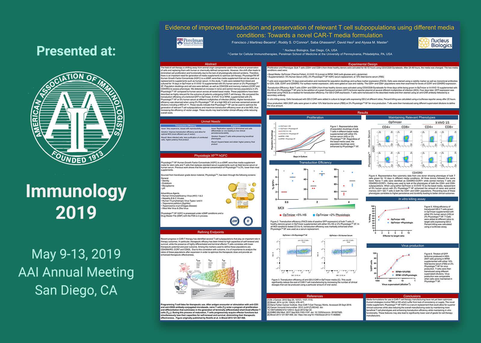 Nucleus Biologics AAI 2019 Poster